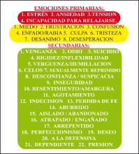 http://metodoyuen.es/wp-content/uploads/2014/07/EMOCIONES.jpg