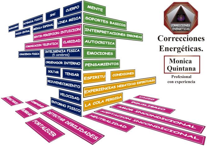 esenciales en correcciones energeticas